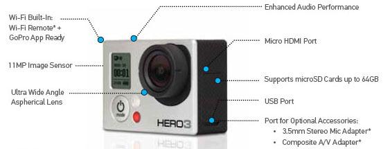 La HERO3 Silver Edition est compatible avec un nombre impressionnant d\u0027 accessoire, fixable sur des équipements et étanche jusqu\u0027à 60 m.