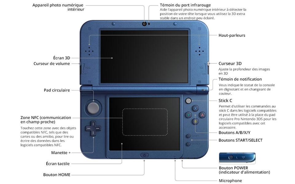 Nintendo new 3ds xl noire 2206032 achat vente for Ecran noir appareil photo 3ds