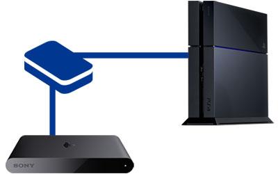 Sony playstation tv 0711719818533 achat vente - Telecharger pilote de manette de jeux a port usb ...