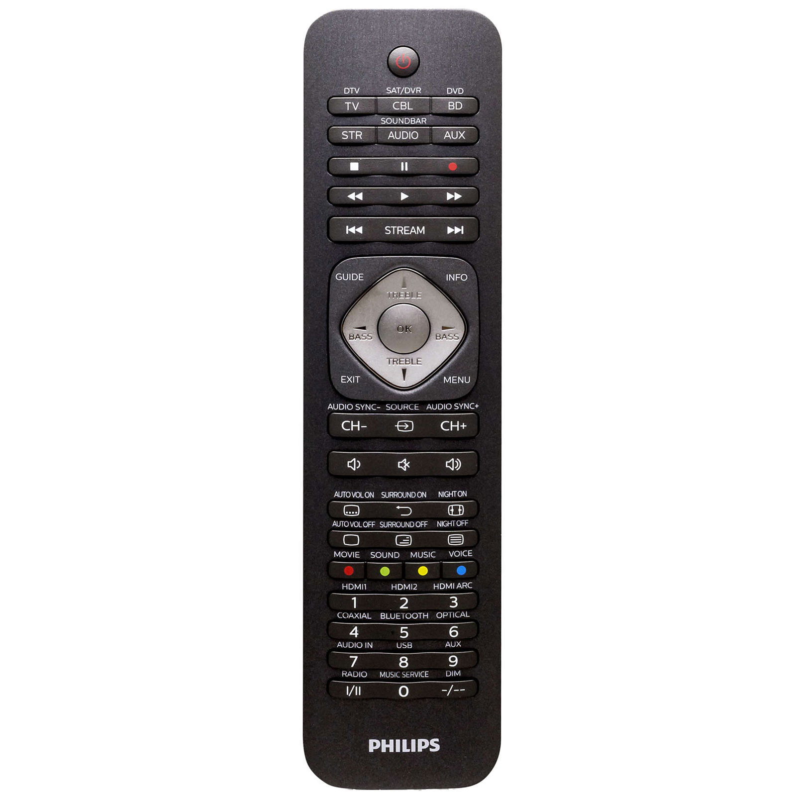 Philips Perfect Replacement Srp5016 10 T L Commande Philips Sur Ldlc