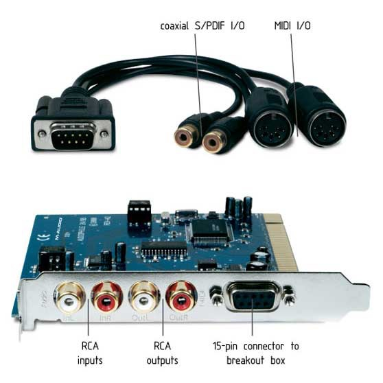 m audio audiophile 2496 interface audio m audio sur ldlc. Black Bedroom Furniture Sets. Home Design Ideas