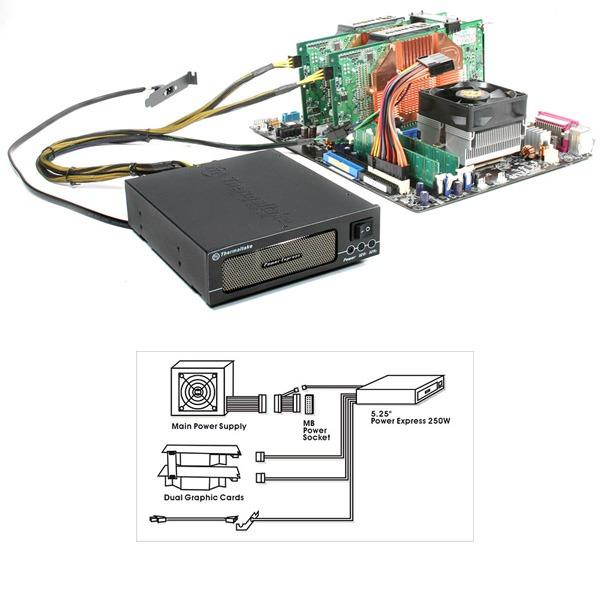 Alimentation PC Thermaltake Power Express 250W W0099 Thermaltake Power Express - Alimentation 250W indépendante pour cartes graphiques SLI (dans baie 5 pouces 1/4)