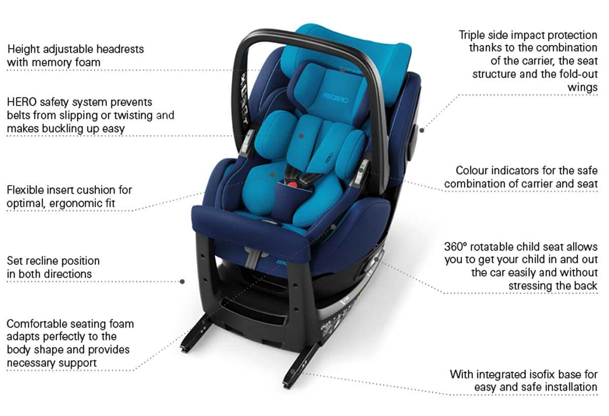 recaro si ge auto groupe 0 1 zero 1 elite i size xenon blue si ge auto et coque recaro sur. Black Bedroom Furniture Sets. Home Design Ideas
