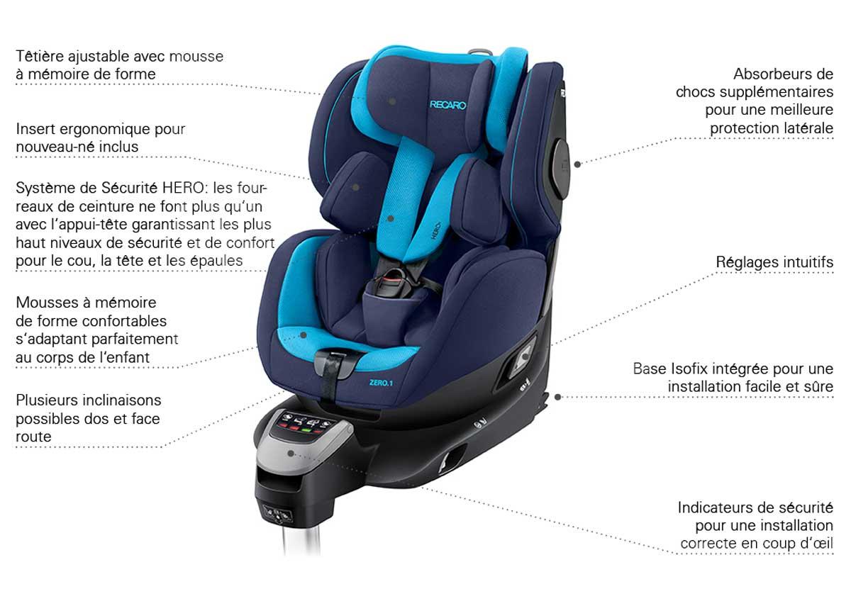 recaro si ge auto groupe 0 1 zero 1 i size xenon blue si ge auto et coque recaro sur l. Black Bedroom Furniture Sets. Home Design Ideas