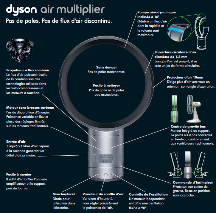 wonderful ventilateur sans pale dyson 3 garantie 2 ans par dyson. Black Bedroom Furniture Sets. Home Design Ideas