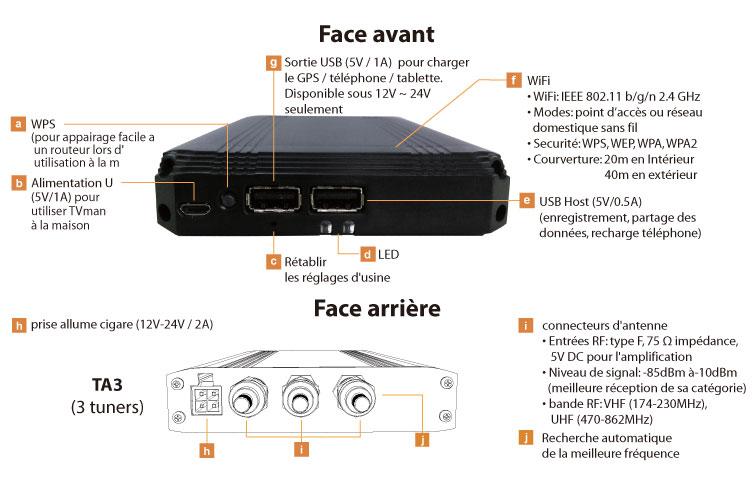 tvman auto ta3 102700 achat adaptateur tnt tvman pour professionnels sur. Black Bedroom Furniture Sets. Home Design Ideas
