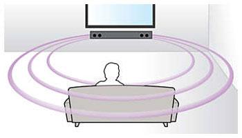 philips htl3140 noir barre de son philips sur. Black Bedroom Furniture Sets. Home Design Ideas