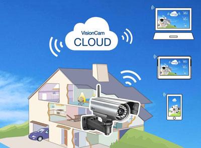 Heden VisionCam Cloud V3.4