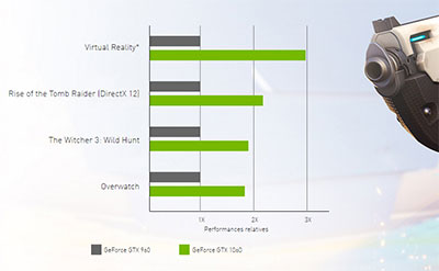 Nvidia geforce gtx 980 mining