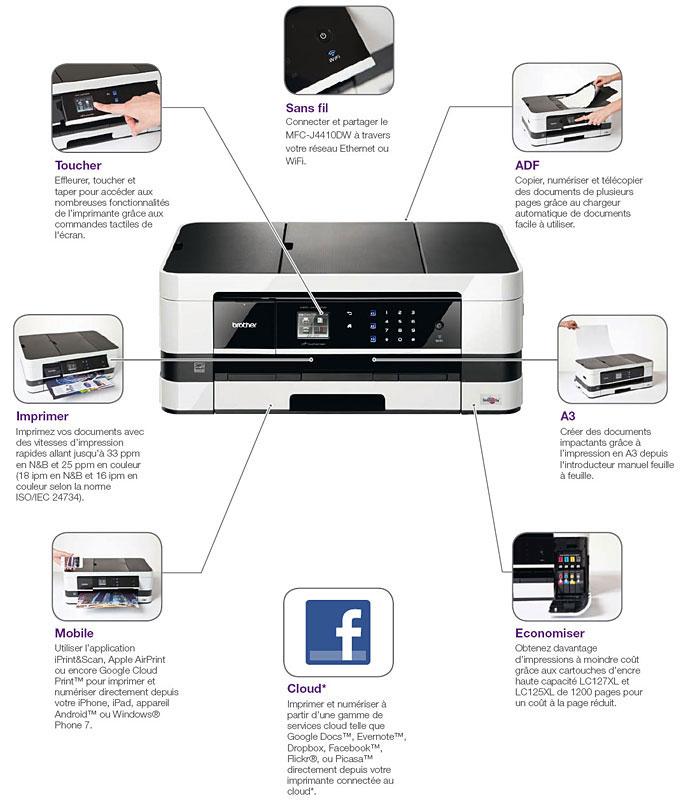 brother mfc j4410dw imprimante multifonction brother sur. Black Bedroom Furniture Sets. Home Design Ideas