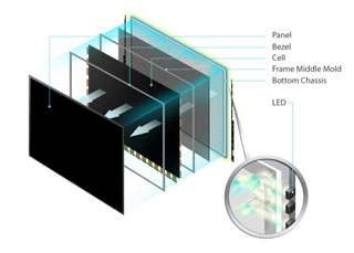 samsung 75 led ed75c ecran dynamique samsung sur ldlc. Black Bedroom Furniture Sets. Home Design Ideas