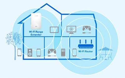 Linksys re7000 r p teur wi fi linksys sur for Repeteur wifi exterieur