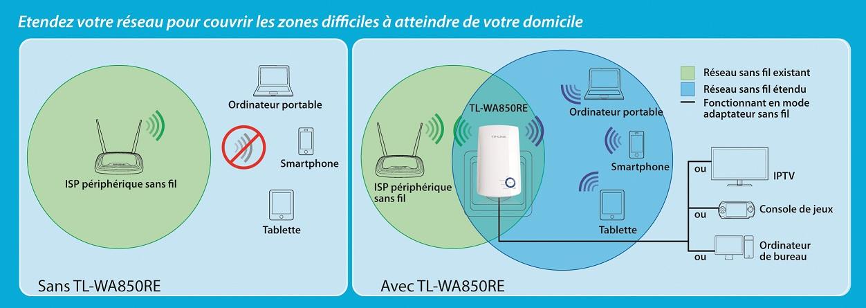 Tp Link Tl Wa850re R 233 P 233 Teur Wi Fi Tp Link Sur Ldlc Com