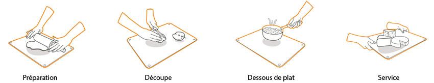 Prot ge plaque de cuisson 40 x 50 cm transparent 99 - Decouper un plan de travail pour plaque ...