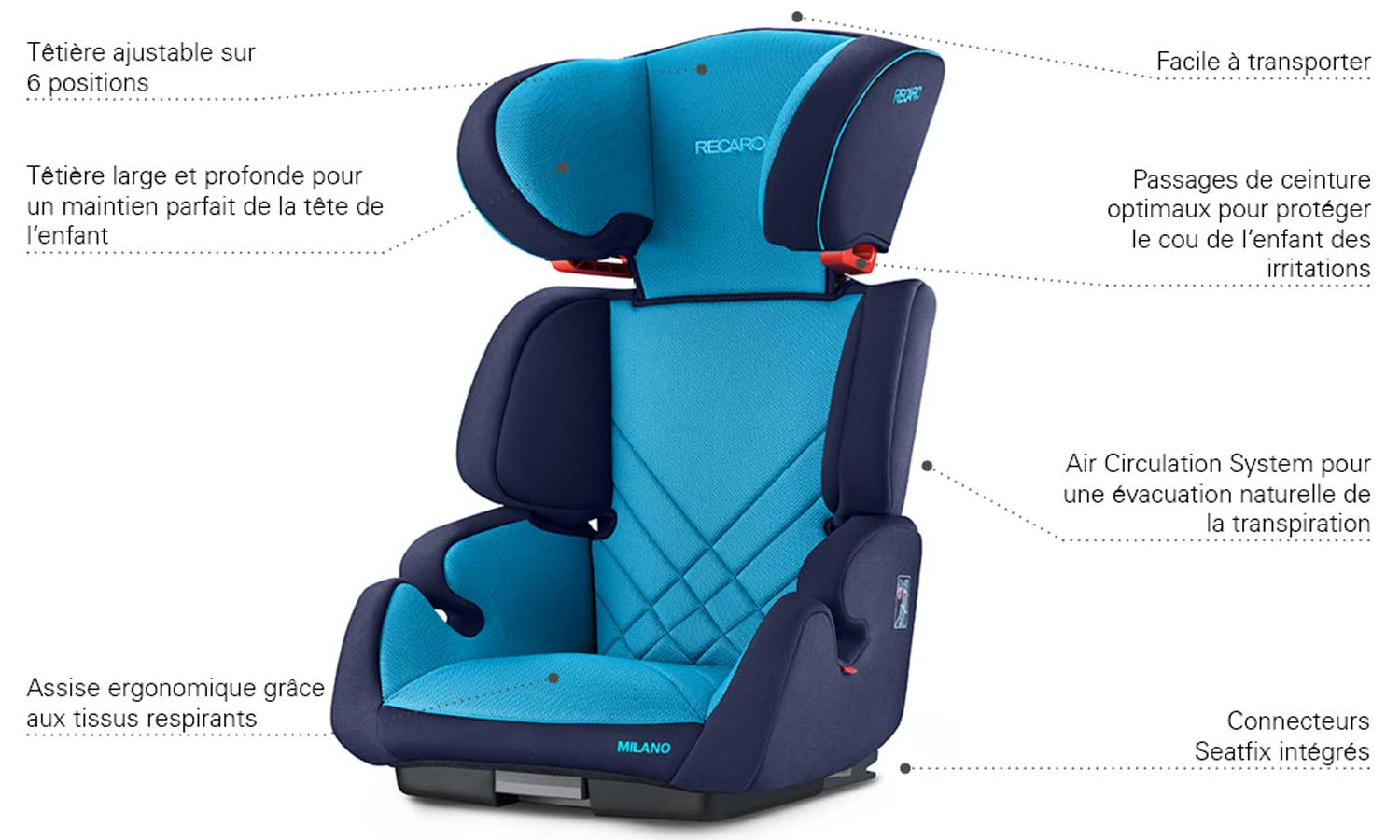 recaro si ge auto groupe 2 3 milano seatfix performance. Black Bedroom Furniture Sets. Home Design Ideas