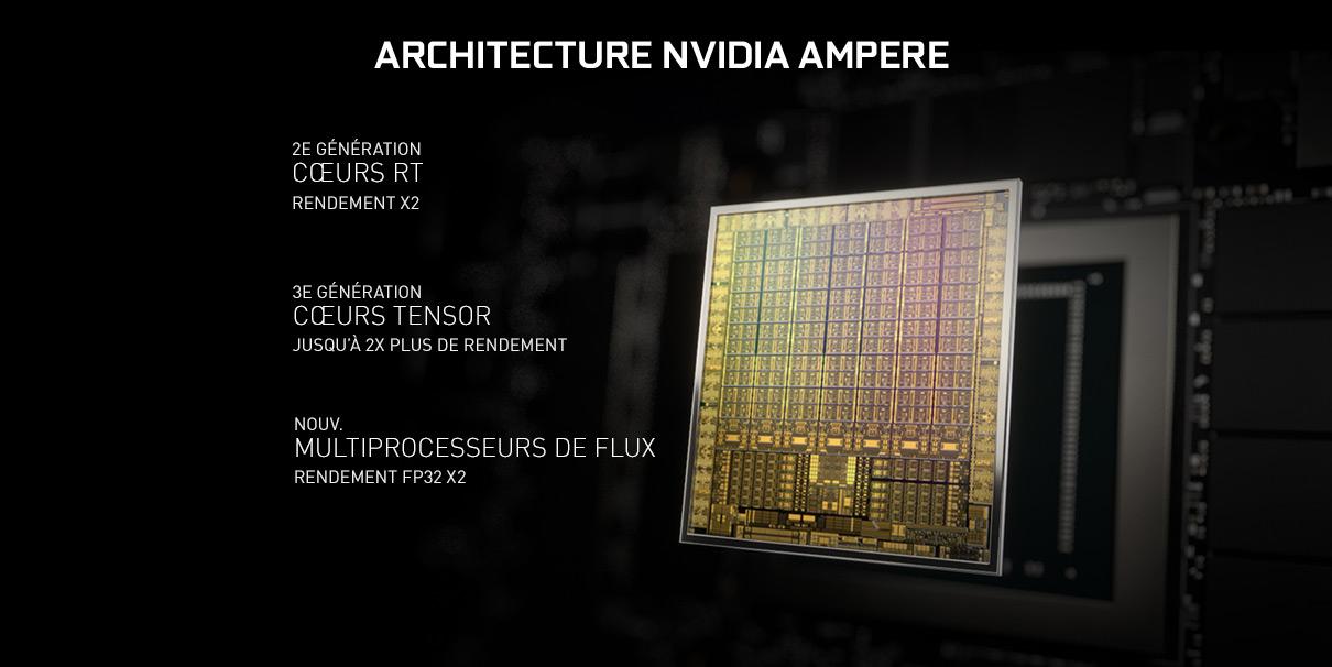 Architecture nvidia ampere