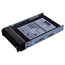 Lenovo PM883 Entry (4XB7A17177)