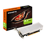 Low profile Gigabyte
