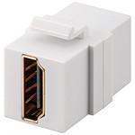 Goobay coupleur HDMI pour boitier réseau type Keystone
