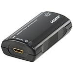 Répeteur HDMI - mini HDMI 1.3b