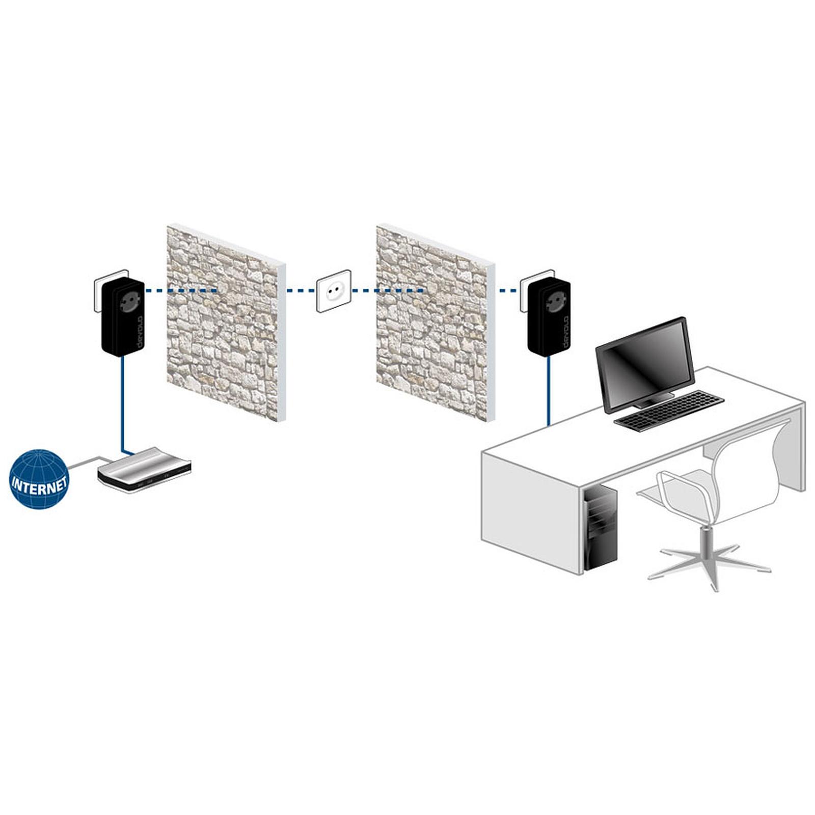 devolo dlan pro 1200 starter kit cpl devolo ag sur. Black Bedroom Furniture Sets. Home Design Ideas