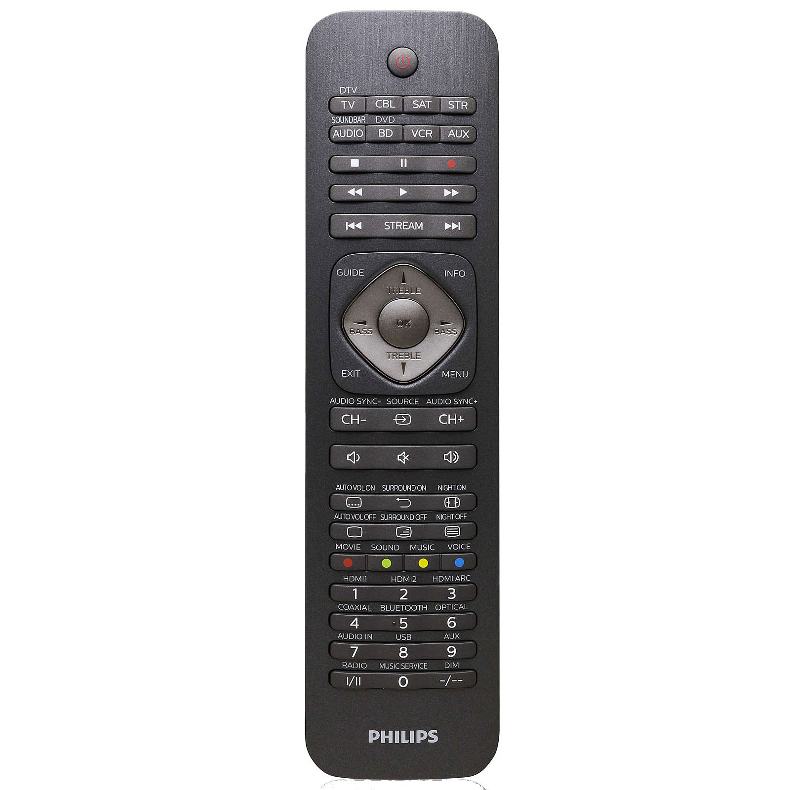 Philips Perfect replacement SRP5018/10