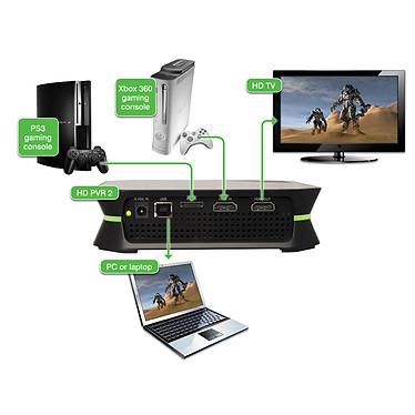 Acheter Hauppauge HD PVR 2 Gaming Edition