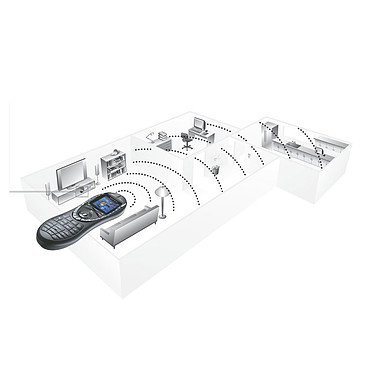 Avis Logitech Harmony RF Wireless Extender