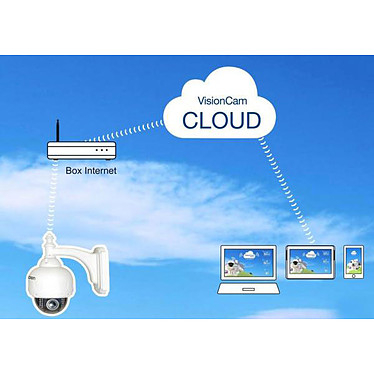 Avis Heden VisionCam Cloud V6.2