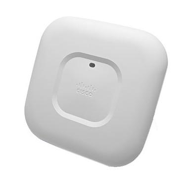 Wi-Fi AC 1300 Mbps (IEEE 802.11ac)