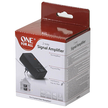 Cable de antena de TV