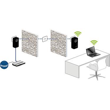 Acheter Devolo dLAN pro 1200+ Wi-Fi ac