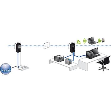 Acheter Devolo dLAN pro 500 Wireless+ Starter Kit