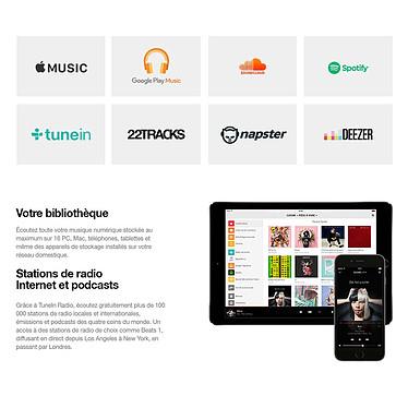 Avis SONOS CONNECT:AMP