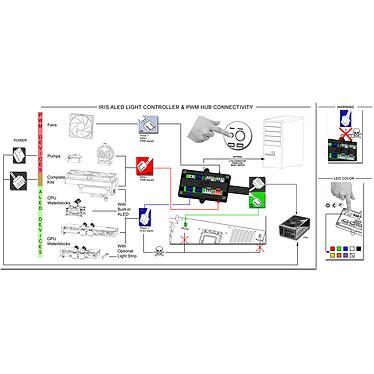 Swiftech Apogee XL2 avec Iris Controller pas cher