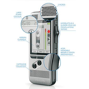 Avis Philips DPM7700 Starter Kit