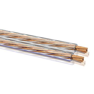 Oehlbach Speaker Wire SP-25 Transparent (20m) Câble haut-parleur 2 x 2,5 mm² en cuivre OFC  - Rouleau de 20 mètres