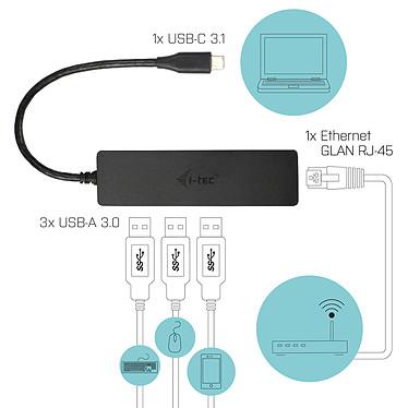 Acheter i-tec USB-C Slim Passive Hub 3 Ports + Ethernet