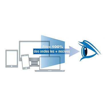 Avis BlueCat Screen Glasses Clip L