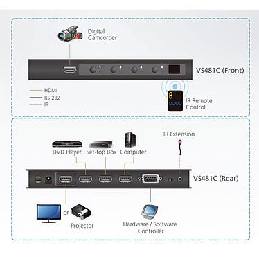 Comprar Aten VS481C
