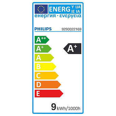 Avis Philips Hue White Ambiance E27 Bluetooth x 2