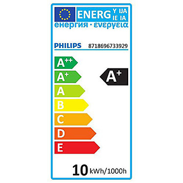 Avis Philips Hue White & Color Ambiance B22 Bluetooth x 2