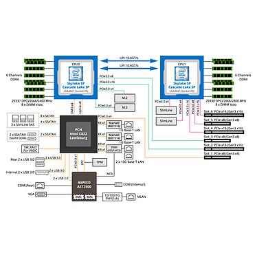 Gigabyte MD71-HB0 pas cher