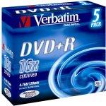 DVD Type de média DVD+R