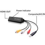 Câble composite vers HDMI